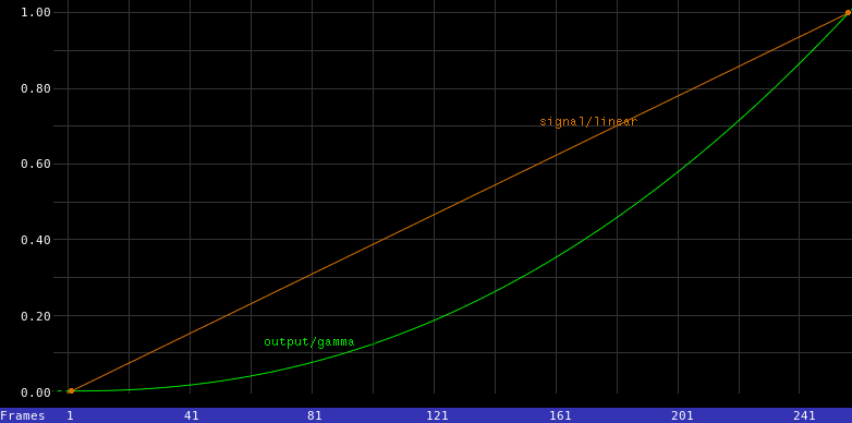 2.2 Linear And Nonlinear Relationsmr. Mac