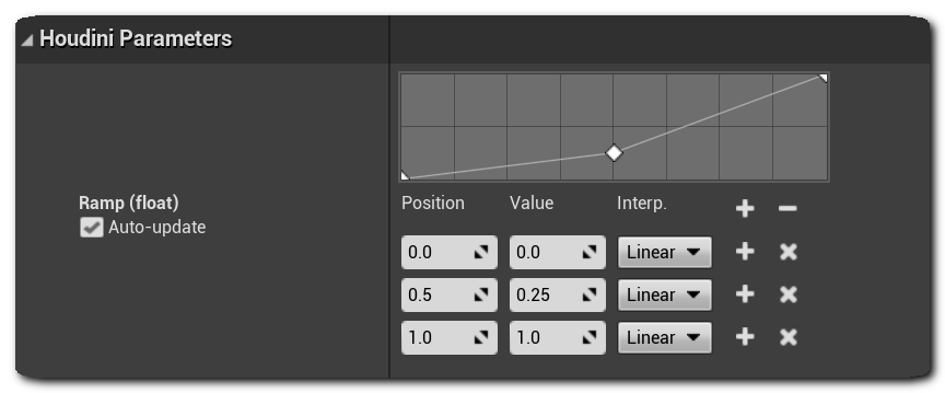 Houdini Engine for Unreal: Parameters